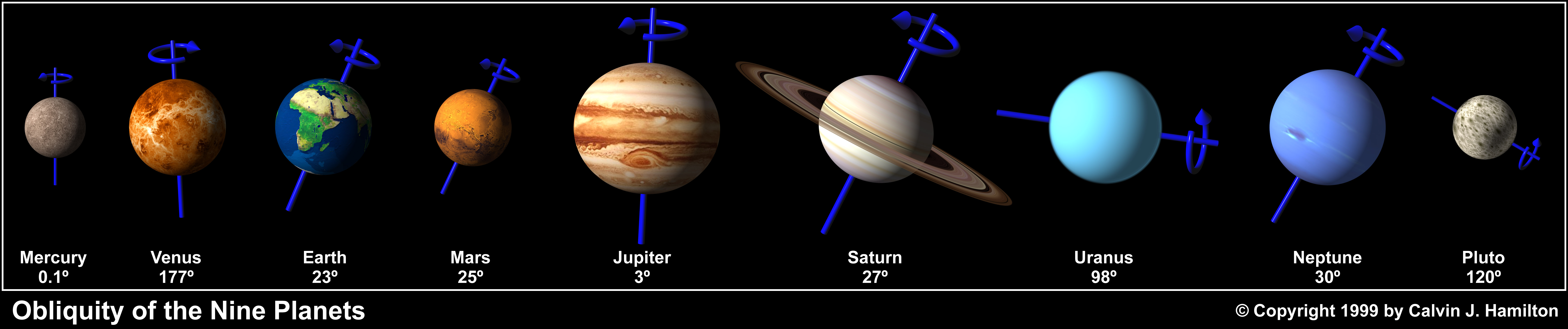 charts of the solar system gravity - photo #33