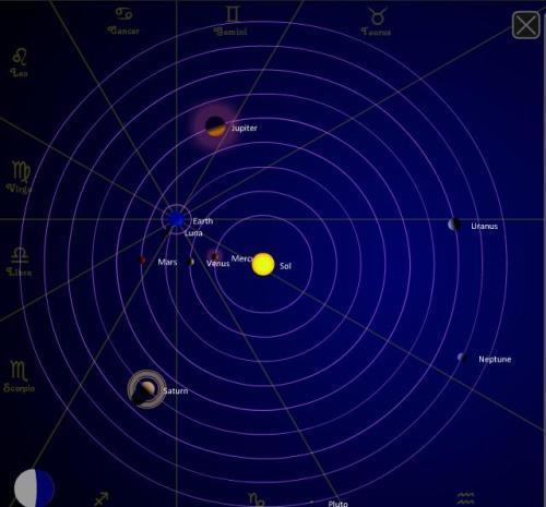 Planet orbits for February 21, 2014